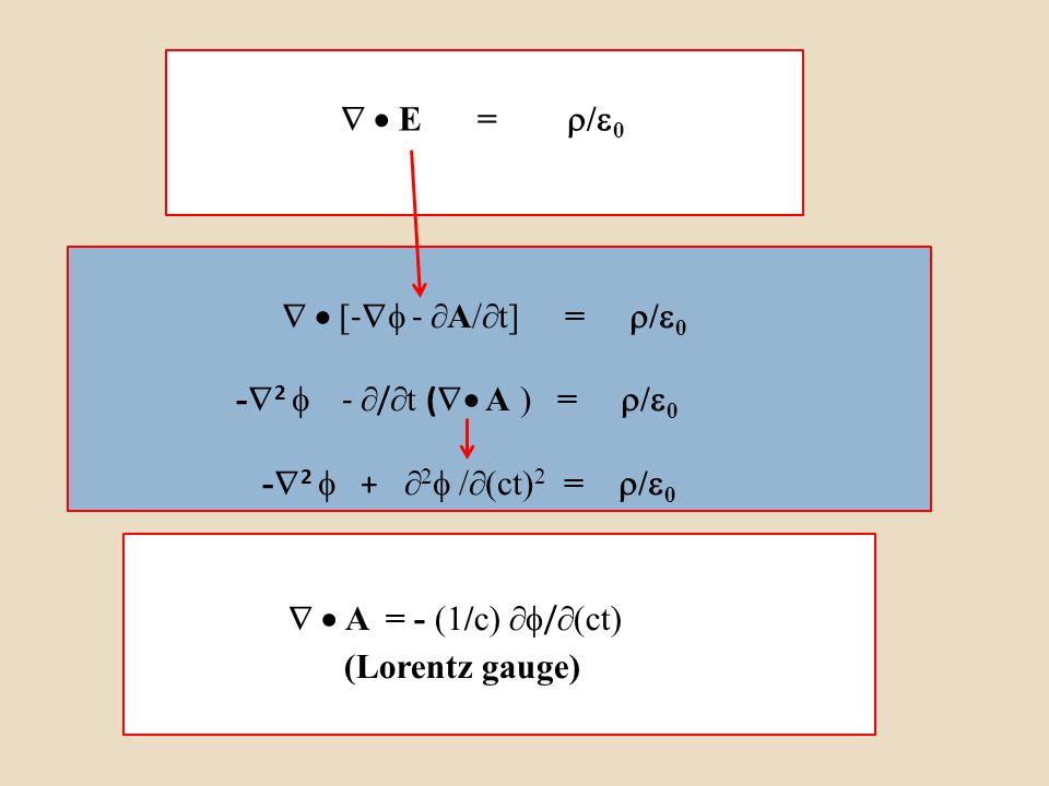   A = - (1/c) /(ct)   E = /0   [- - A/t] = /0